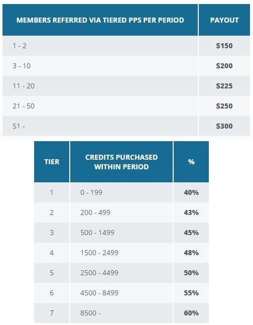 LiveJasmin Affiliate Program Payouts